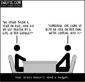 Post image for Entrepreneur's Secret Weapon 1