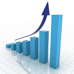 Blog ranking statistics
