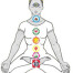 Kundalini Yoga and Finding Your Inner Truth